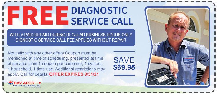 coupon_free_diagnostic